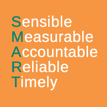 Sensible Measurable Accountable Reliable Timely